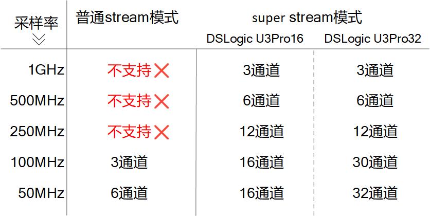 pro-stream-compare-cn
