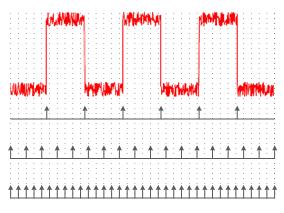 under-test-signal-en